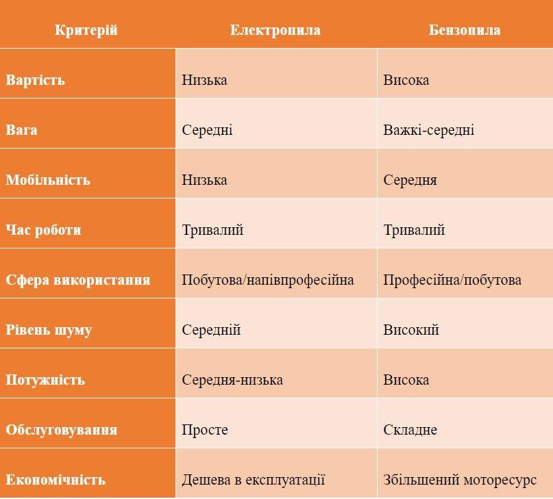 elektrichna_pila_-_kriterii.jpg (103. Kb)